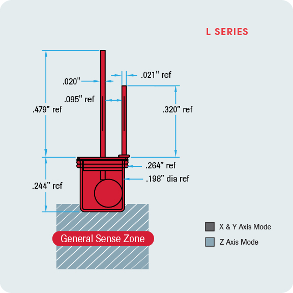 MAGNASPHERE L Series General Sense Zone