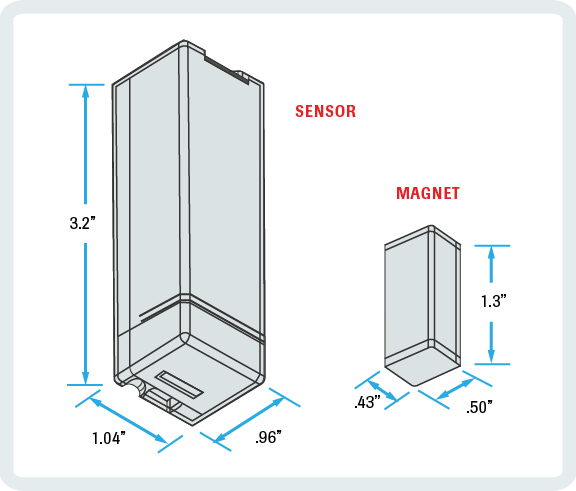 MSS-RFS-dimensions