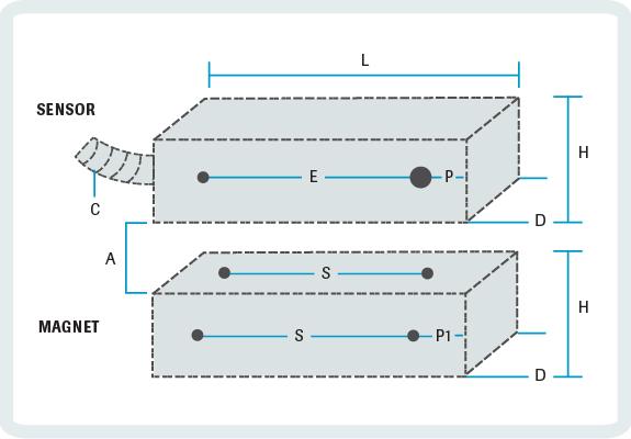 hs-1.5-dimensions