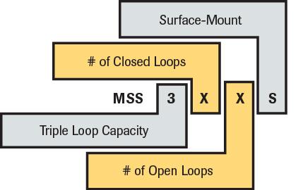 MSS-300C Loops
